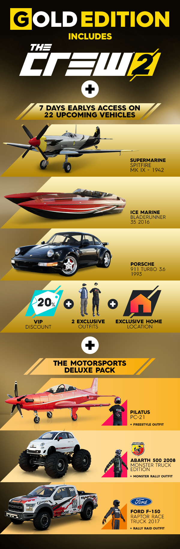 The Crew 2 Gold Edition includes